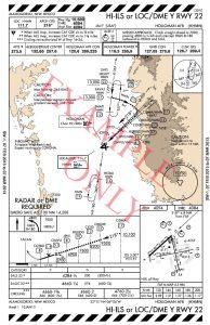 KABQ Approach Plate