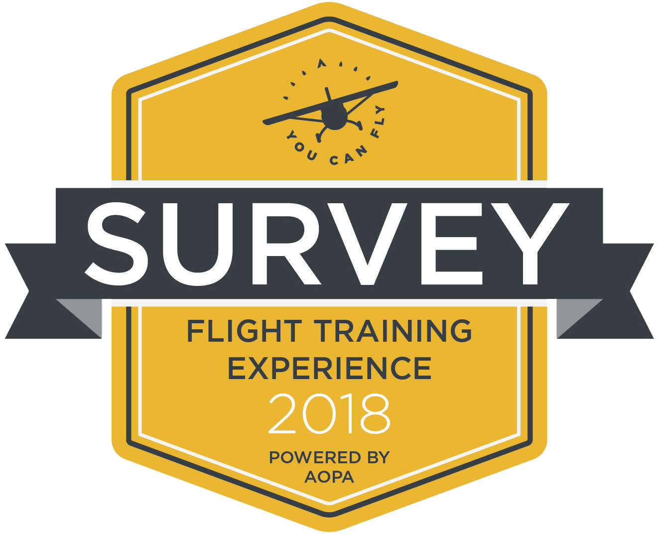 my experience at a flight school Without any aviation experience on which to base your decision, selecting a good flight school can be a formidable task aviation is procedural and not well suited to impatience whether you're flying an airplane or picking a school, making rash, hurried decisions can have negative consequences.